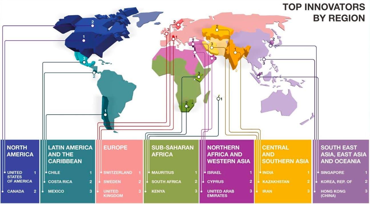 Blog 5 - Innovativste Kontinente