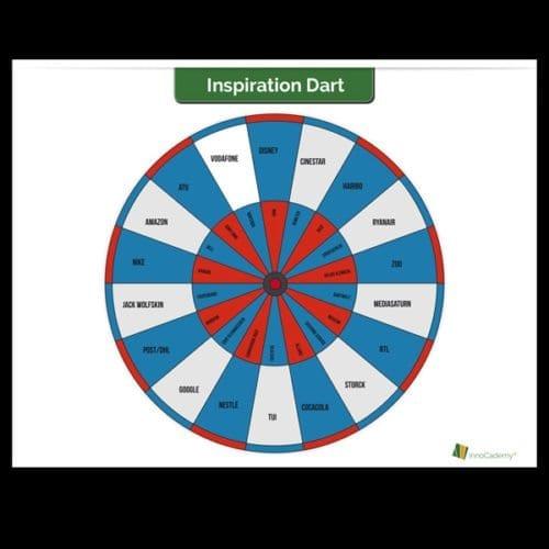 Inspirationsposter-Dartscheibe Kombinationen Beispiel - Innovationsworkshop Tools Onlineshop