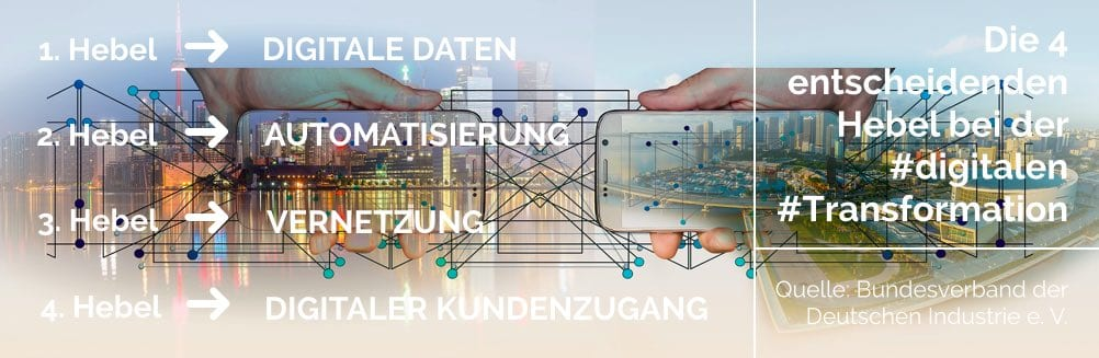 4 Hebel der digitalen Transformation