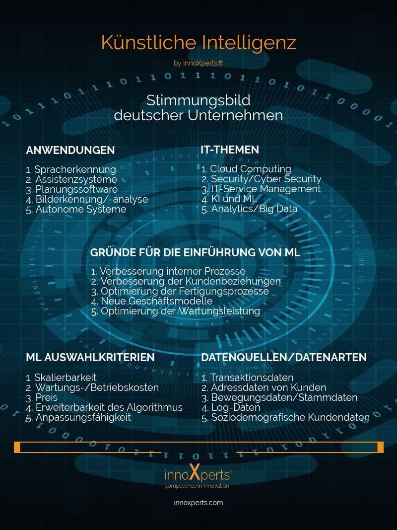 Stimmungsbild deutscher Unternehmen zum Thema Künstliche Intelligenz