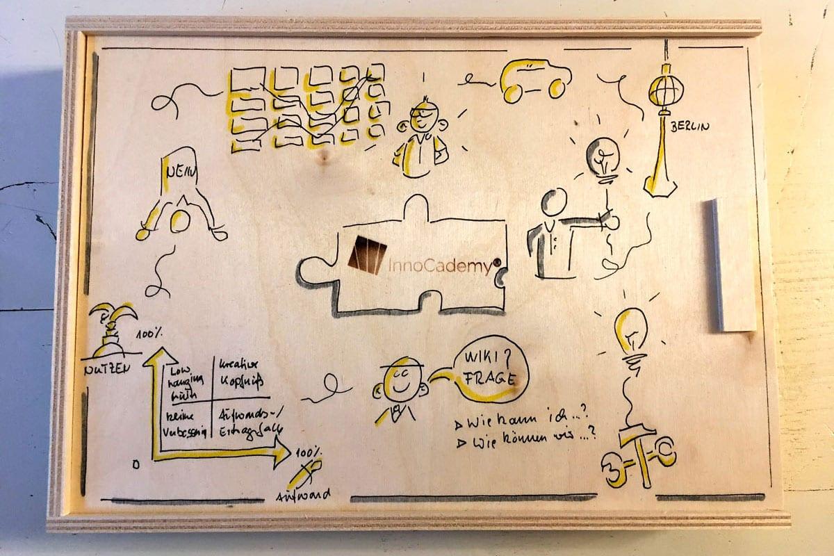 innoXperts-Ideentrainer-Ausbildung-Offenes-Seminar-Berlin-systematische-ideenentwicklung-ideentoolbox-gestalten