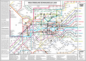 """""""MegaTrends and Technologies 2017-2050 map"""" created by futurist, author, speaker and scenario planner Richard Watson"""