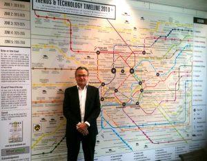 Richard Watson, der Erfinder der 2050 MegaTrend map